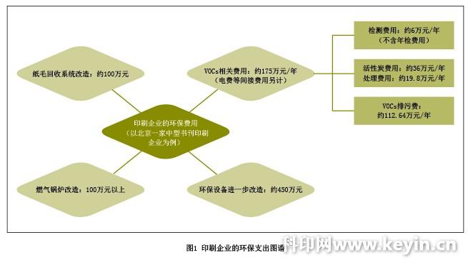 印刷技术图片